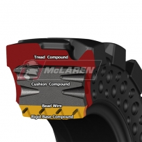 McLaren Nu-Air tire structure_02